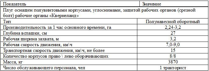Плуг ПО-8-40